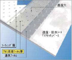 壁下地材遮熱エアテックスの画像